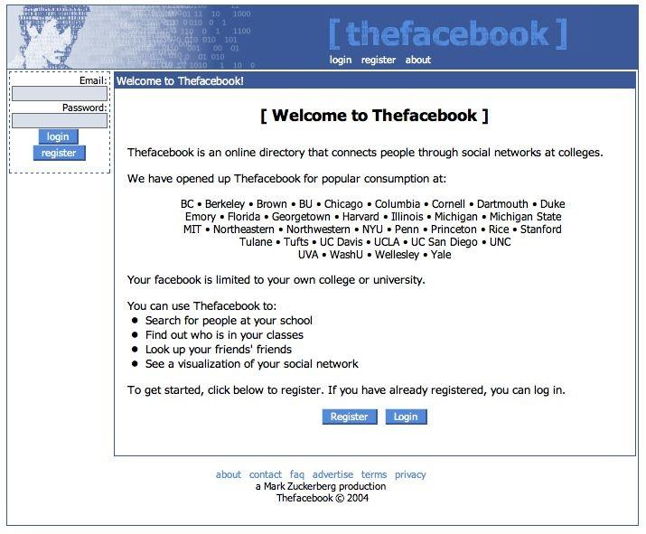 TheFacebook, 2006. Ήταν τόσο άδειο, που έκανες login και ένοιωθες το ψύχος της μοναξιάς...