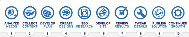web-steps3